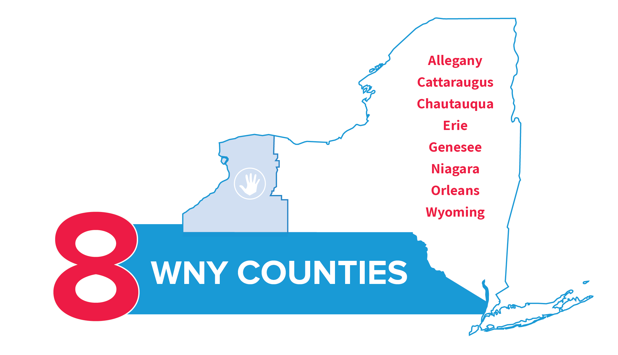 8 counties Parent Network of WNY operates in - Allegany, Cattaraugus, Chautauqua, Erie, Genesee, Niagara, Orleans, and Wyoming
