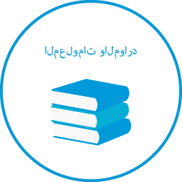 Arabic Resource Library