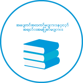 Burmese Resource Library