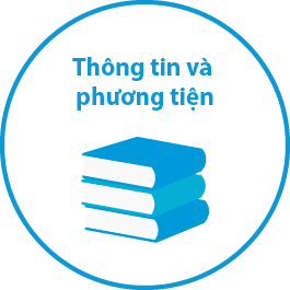 Vietnamese Resource Library