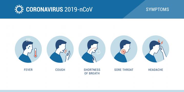 covid-symptoms