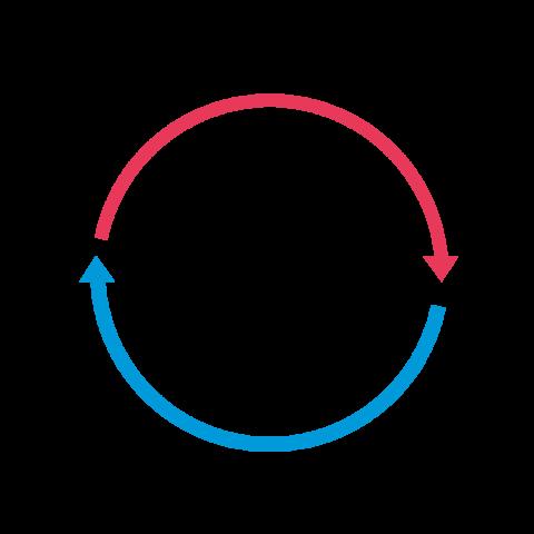 arrows going around symbol